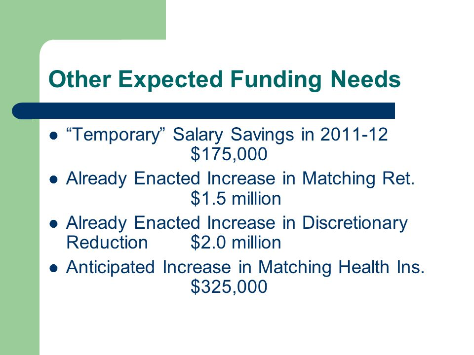 Other Expected Funding Needs Temporary Salary Savings in $175,000 Already Enacted Increase in Matching Ret.