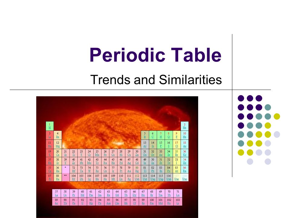 Periodic Table Trends and Similarities