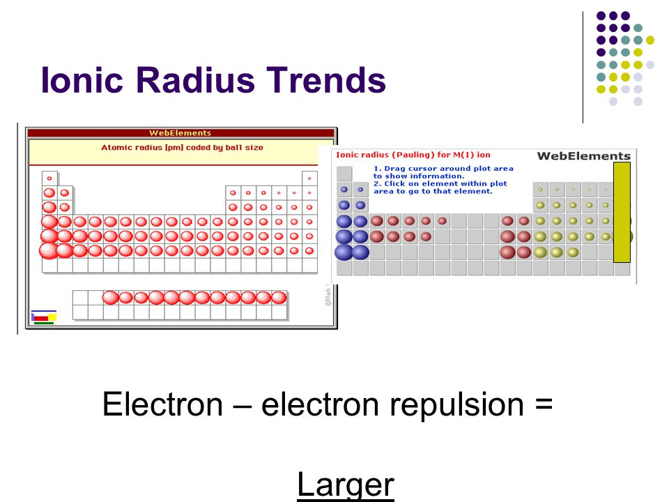 Ionic Radius Trends Electron – electron repulsion = Larger