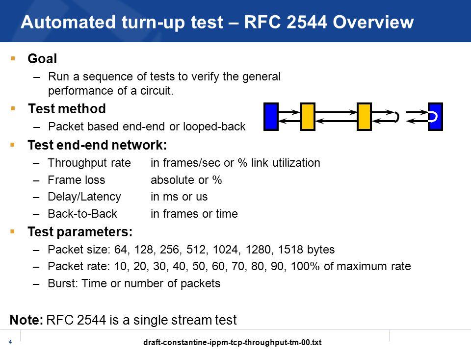 Draft-constantine-ippm-tcp-throughput-tm-00 txt 1 TCP