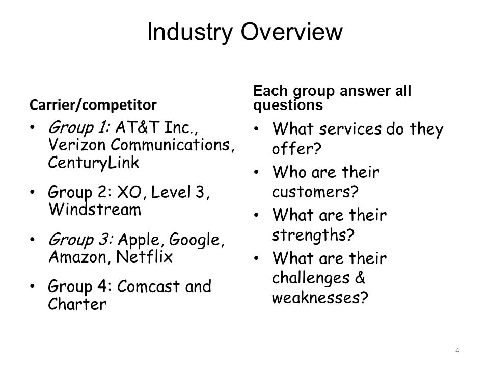 Chp  3 – Industry Overview Traditional Telephone Companies