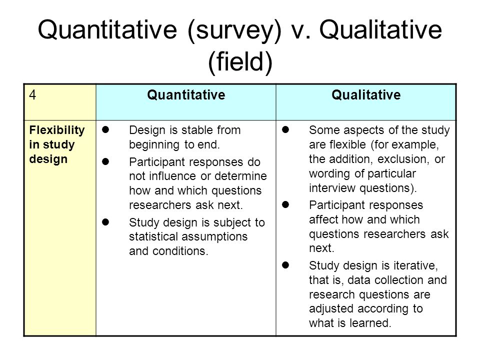 Quantitative (survey) v  Qualitative (field