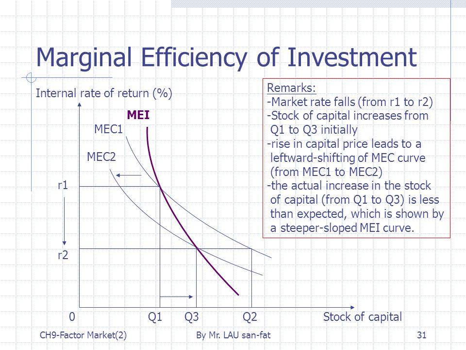Ch9 factor market2by mr lau san fat1 hkale economics chapter 9 31 ch9 factor ccuart Images
