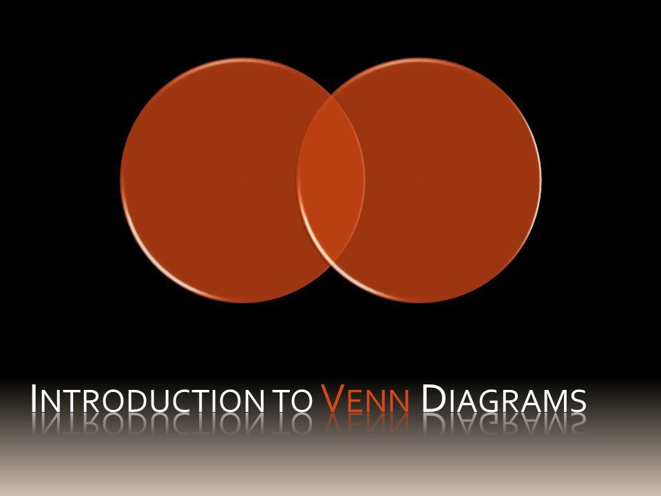 Introduction To Venn Diagrams Sp This Is A Venn Diagram For Two