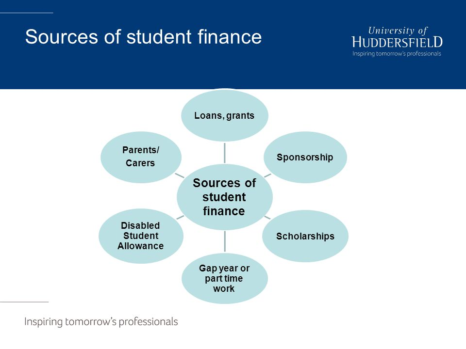 Sources of student finance Sources of student finance Loans, grants SponsorshipScholarships Gap year or part time work Disabled Student Allowance Parents/ Carers