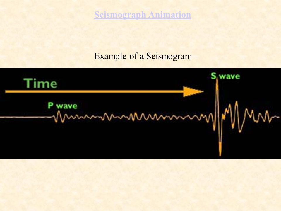 Seismograph Animation Example of a Seismogram