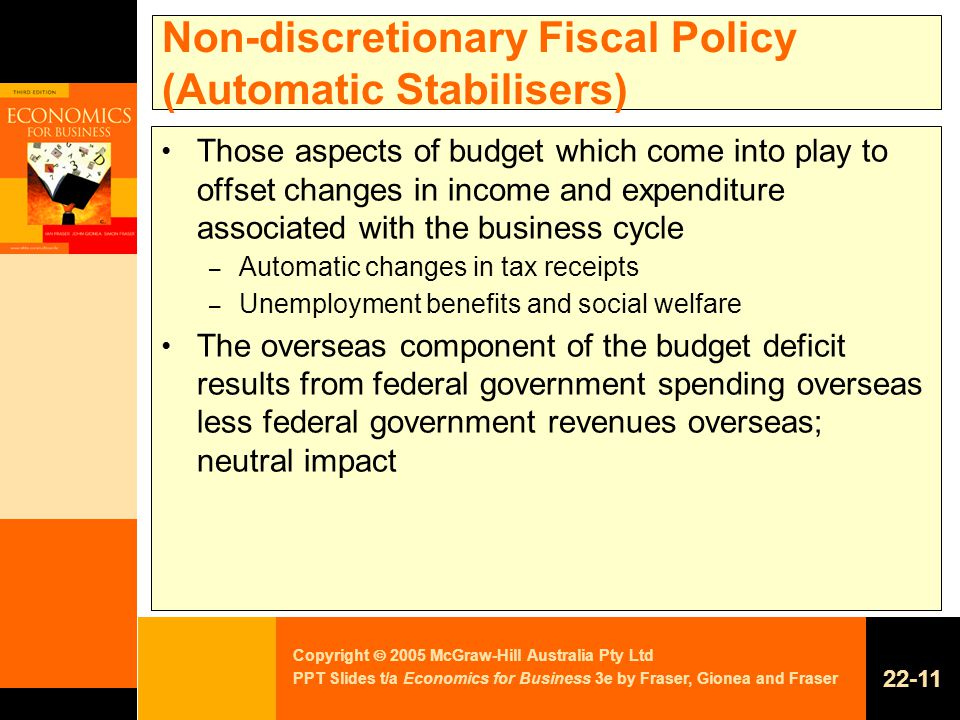 Copyright  2005 McGraw-Hill Australia Pty Ltd PPT Slides t/a Economics for Business 3e by Fraser, Gionea and Fraser Non-discretionary Fiscal Policy (Automatic Stabilisers) Those aspects of budget which come into play to offset changes in income and expenditure associated with the business cycle – Automatic changes in tax receipts – Unemployment benefits and social welfare The overseas component of the budget deficit results from federal government spending overseas less federal government revenues overseas; neutral impact