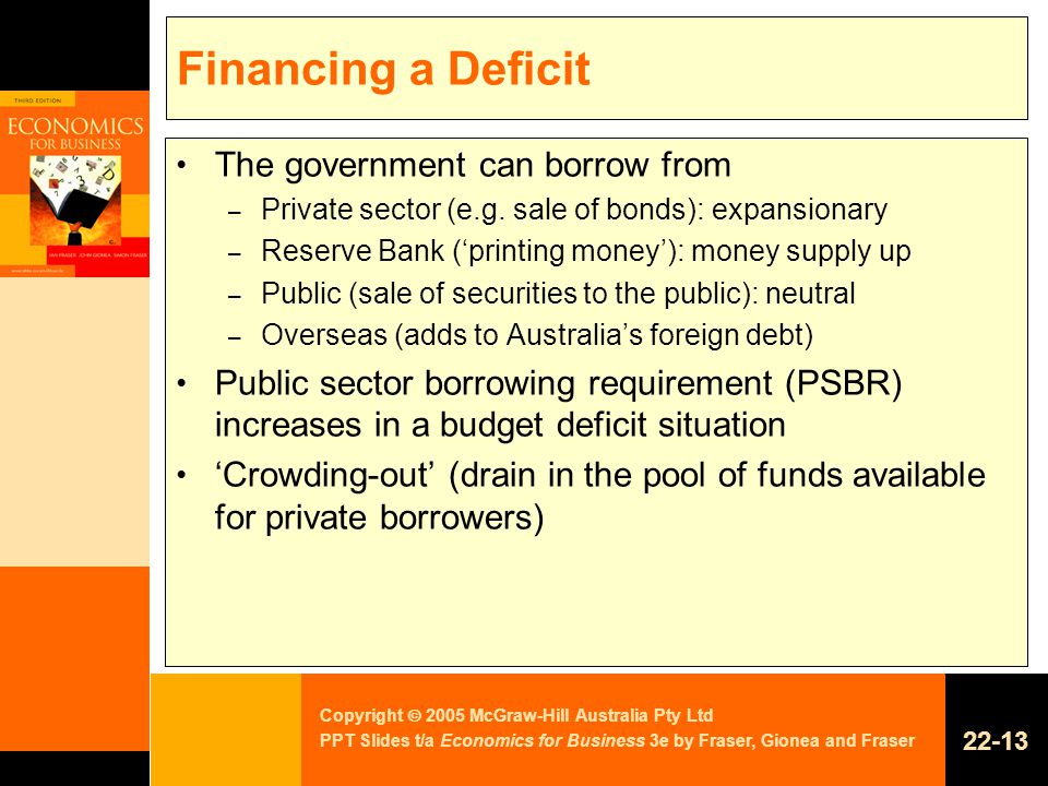 Copyright  2005 McGraw-Hill Australia Pty Ltd PPT Slides t/a Economics for Business 3e by Fraser, Gionea and Fraser Financing a Deficit The government can borrow from – Private sector (e.g.