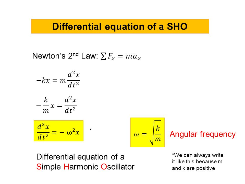 Motion of a mass at the end of a spring Differential equation for