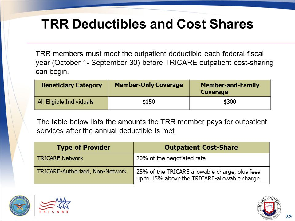 25 TRR Deductibles and Cost Shares Beneficiary CategoryMember-Only CoverageMember-and-Family Coverage All Eligible Individuals$150$300 Type of ProviderOutpatient Cost-Share TRICARE Network20% of the negotiated rate TRICARE-Authorized, Non-Network25% of the TRICARE allowable charge, plus fees up to 15% above the TRICARE-allowable charge TRR members must meet the outpatient deductible each federal fiscal year (October 1- September 30) before TRICARE outpatient cost-sharing can begin.