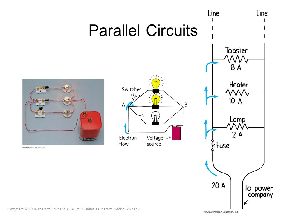 Copyright © 2008 Pearson Education, Inc., publishing as Pearson Addison-Wesley Parallel Circuits