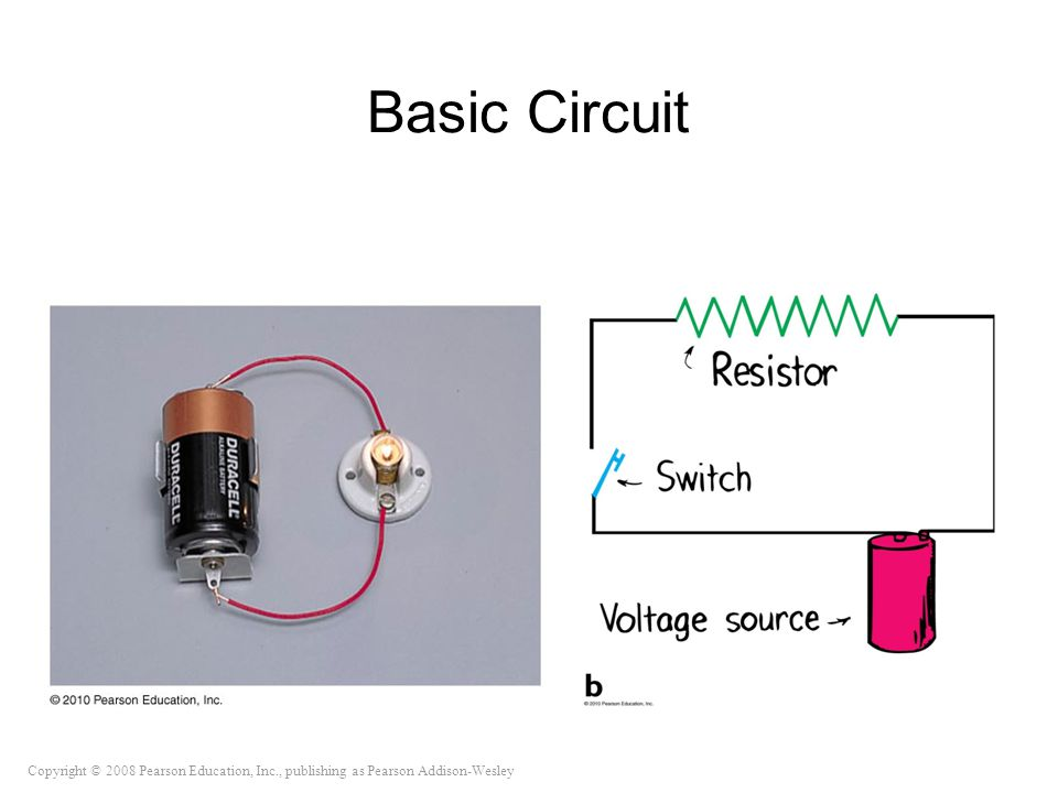 Copyright © 2008 Pearson Education, Inc., publishing as Pearson Addison-Wesley Basic Circuit