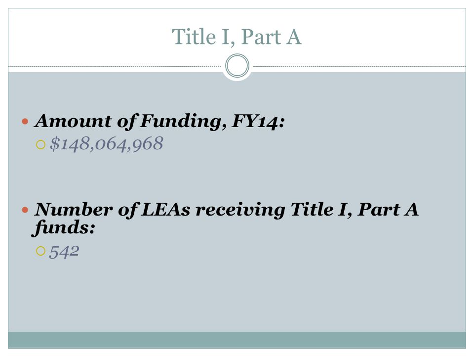 Title I, Part A Amount of Funding, FY14:  $148,064,968 Number of LEAs receiving Title I, Part A funds:  542