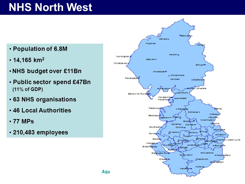 Aquatics and health NHS North West Population of 6.8M 14,165 km 2 NHS budget over £11Bn Public sector spend £47Bn (11% of GDP) 63 NHS organisations 46 Local Authorities 77 MPs 210,483 employees