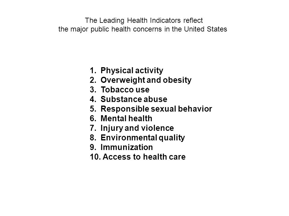 The Leading Health Indicators reflect the major public health concerns in the United States 1.Physical activity 2.Overweight and obesity 3.Tobacco use 4.Substance abuse 5.Responsible sexual behavior 6.Mental health 7.Injury and violence 8.Environmental quality 9.Immunization 10.