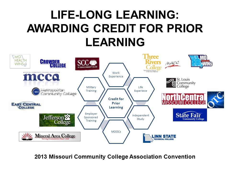 LIFE-LONG LEARNING: AWARDING CREDIT FOR PRIOR LEARNING Credit for Prior Learning Work Experience Life Experiece Independent Study MOOCs Employer Sponsored Training Military Training 2013 Missouri Community College Association Convention