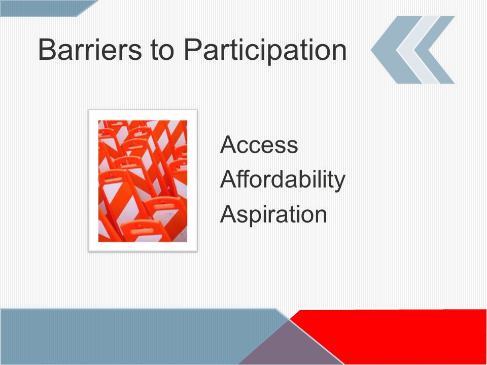 Barriers to Participation Access Affordability Aspiration