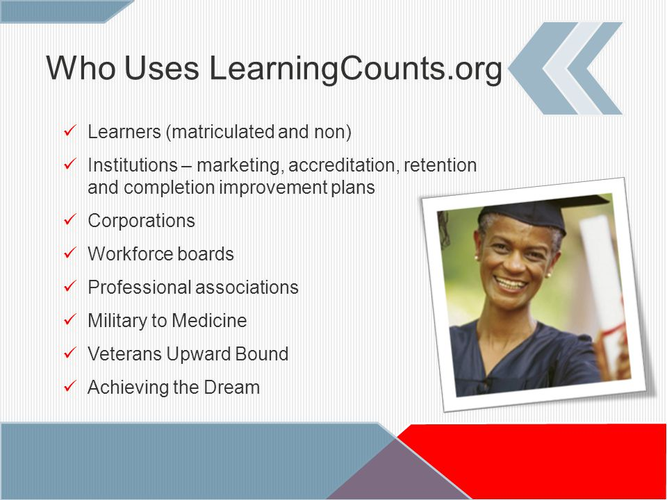 Who Uses LearningCounts.org Learners (matriculated and non) Institutions – marketing, accreditation, retention and completion improvement plans Corporations Workforce boards Professional associations Military to Medicine Veterans Upward Bound Achieving the Dream