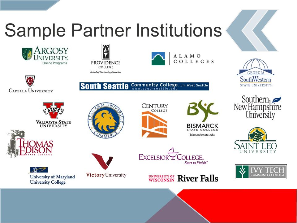 Sample Partner Institutions