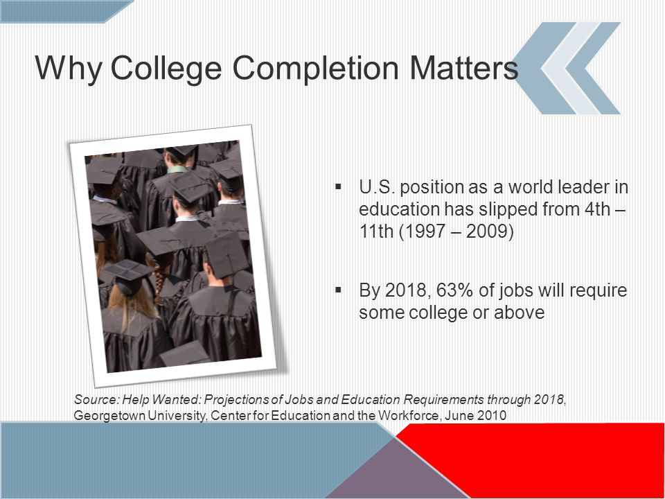 Why College Completion Matters  U.S.