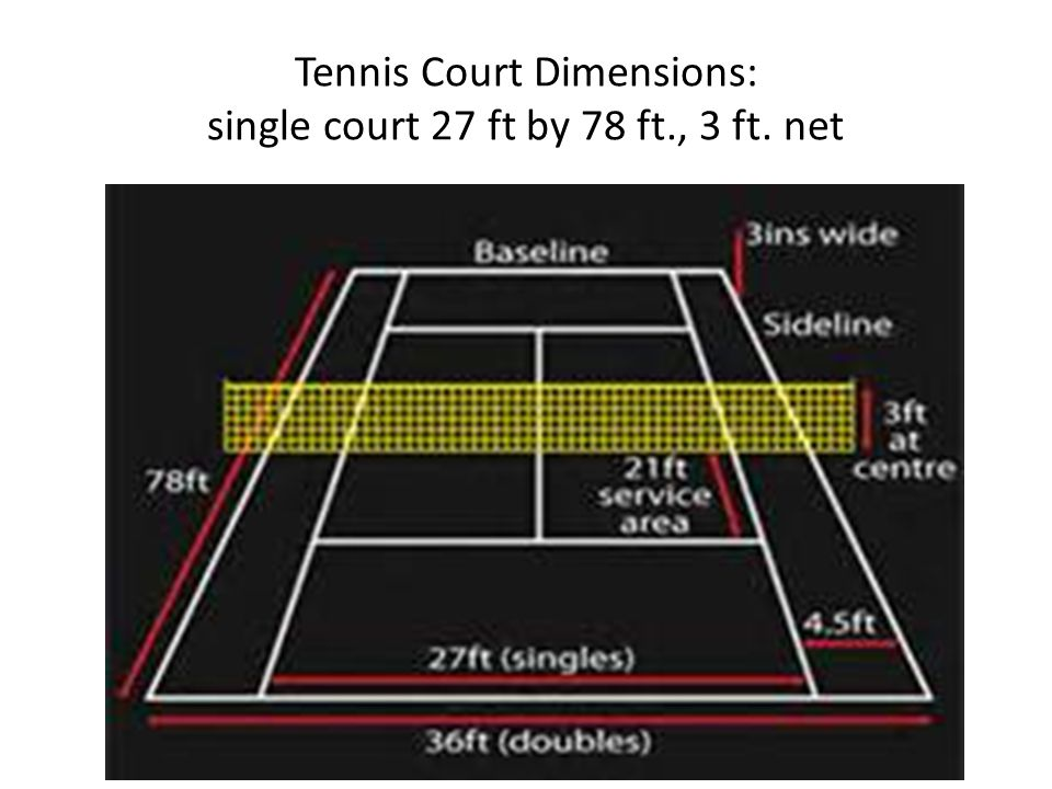 Tennis Court Dimensions: single court 27 ft by 78 ft., 3 ft. net