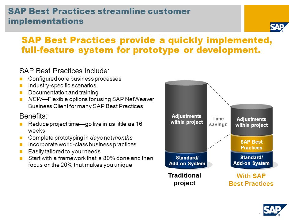 Sap best practices prepackaged industry cross industry know how standard add on system sap best practices adjustments within project sap best practices streamline malvernweather Image collections