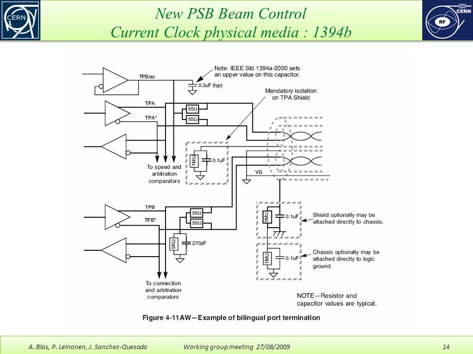 New PSB Beam Control A. Blas, P. Leinonen, J. Sanchez-Quesada ... Uninet Cat Crossover Wiring Diagram on