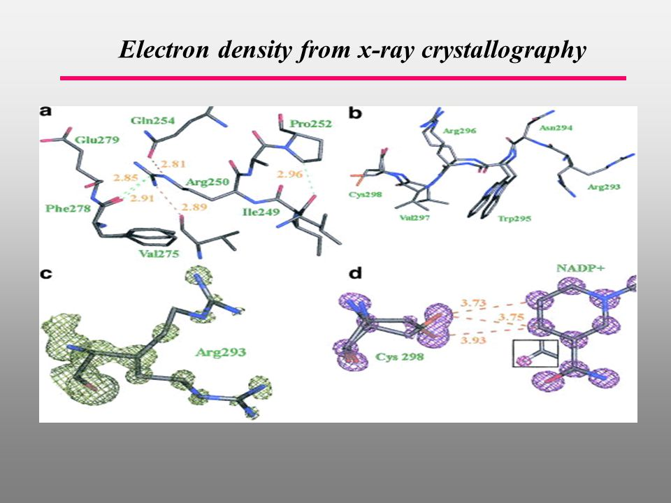 Electron density from x-ray crystallography