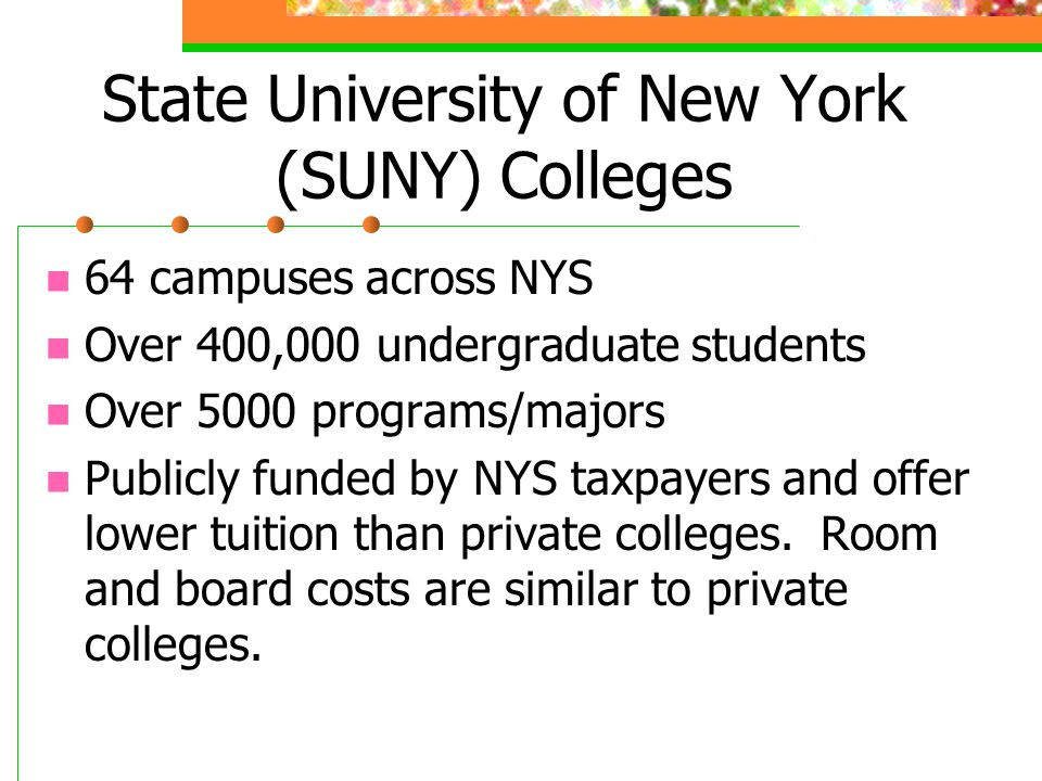State University of New York (SUNY) Colleges 64 campuses across NYS Over 400,000 undergraduate students Over 5000 programs/majors Publicly funded by NYS taxpayers and offer lower tuition than private colleges.