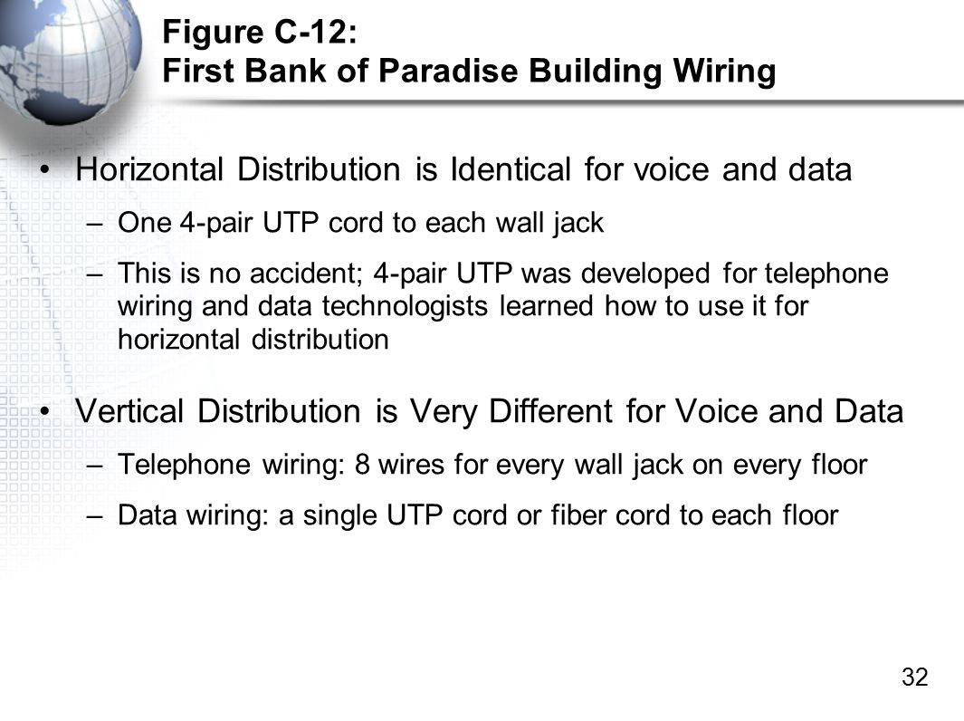 More On Telecommunications Module C Pankos Business Data Networks Voice Jack Wiring 32
