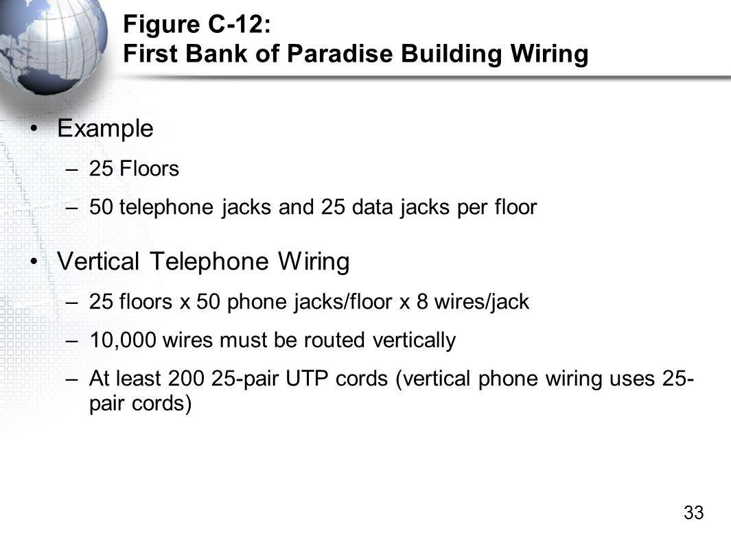More On Telecommunications Module C Pankos Business Data Networks Phone Jack Wiring 33
