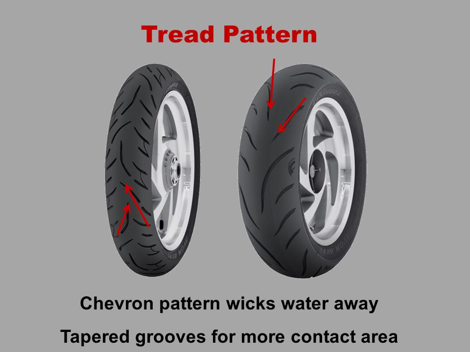 Tread Pattern Chevron pattern wicks water away Tapered grooves for more contact area