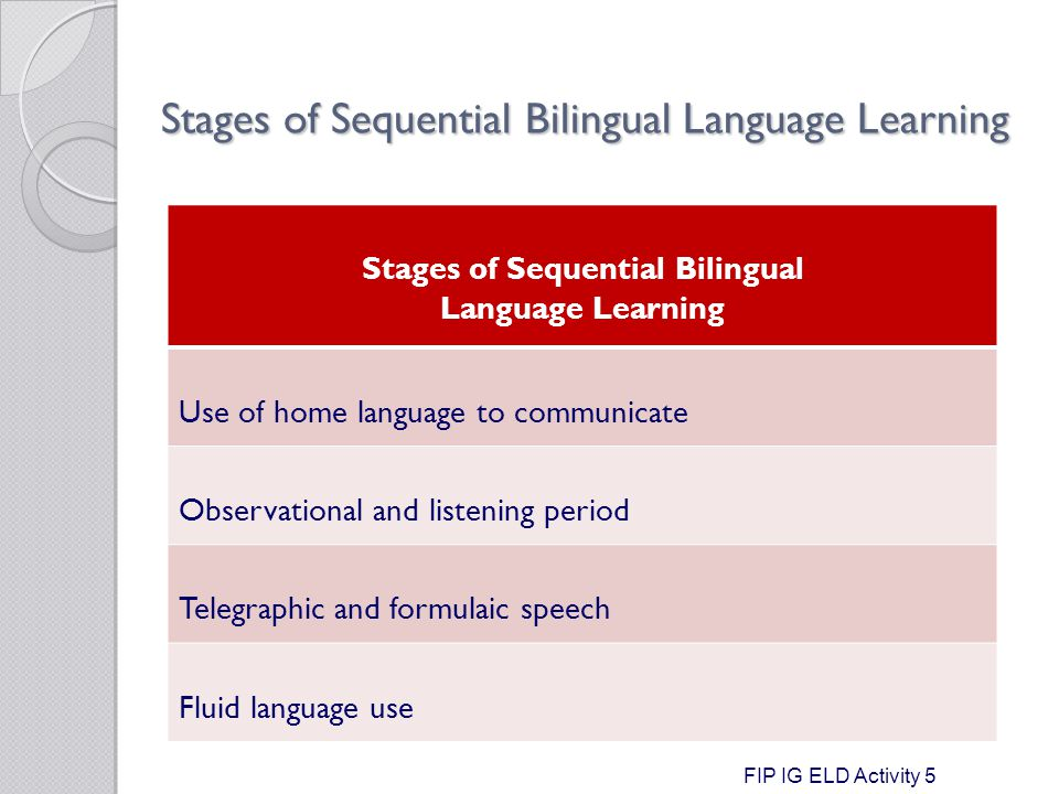 Stages of Sequential Bilingual Language Learning Stages of Sequential Bilingual Language Learning Use of home language to communicate Observational and listening period Telegraphic and formulaic speech Fluid language use FIP IG ELD Activity 5