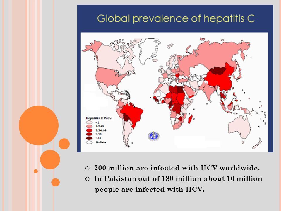 o 200 million are infected with HCV worldwide.