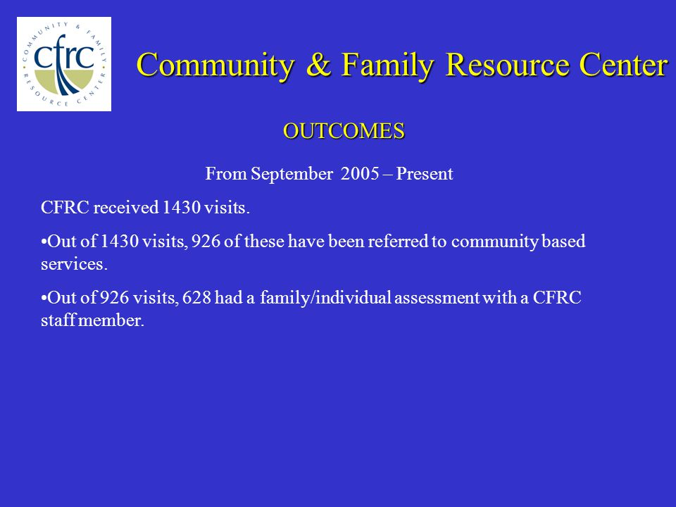 From September 2005 – Present CFRC received 1430 visits.
