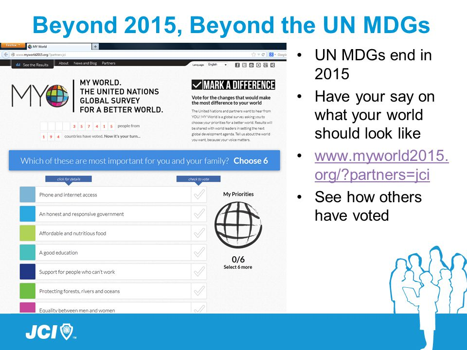 Beyond 2015, Beyond the UN MDGs UN MDGs end in 2015 Have your say on what your world should look like