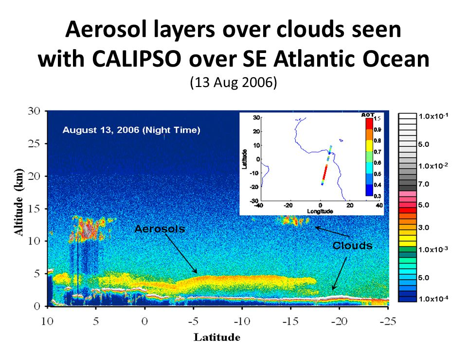 Aerosol layers over clouds seen with CALIPSO over SE Atlantic Ocean (13 Aug 2006)