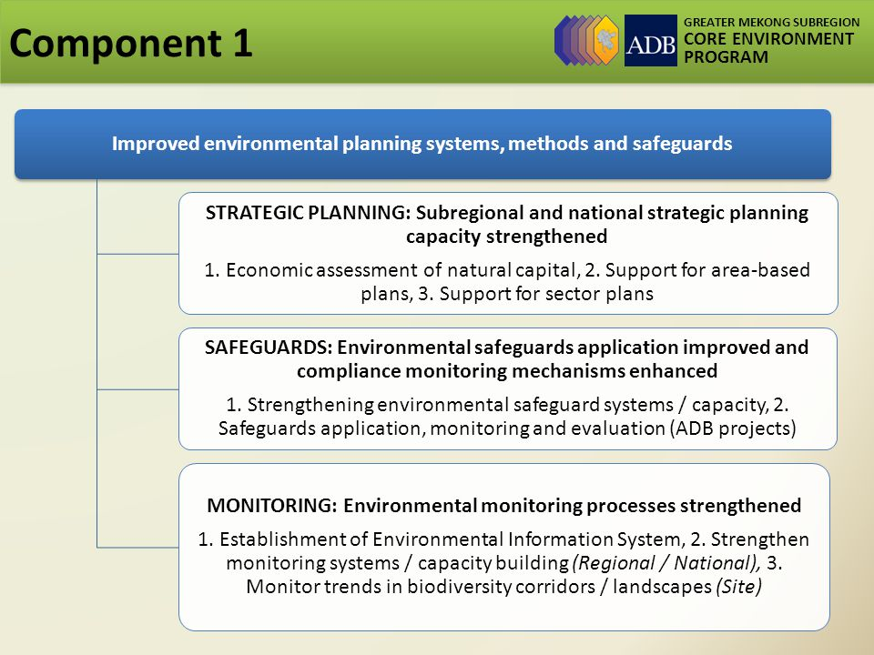 GREATER MEKONG SUBREGION CORE ENVIRONMENT PROGRAM Improved environmental planning systems, methods and safeguards STRATEGIC PLANNING: Subregional and national strategic planning capacity strengthened 1.