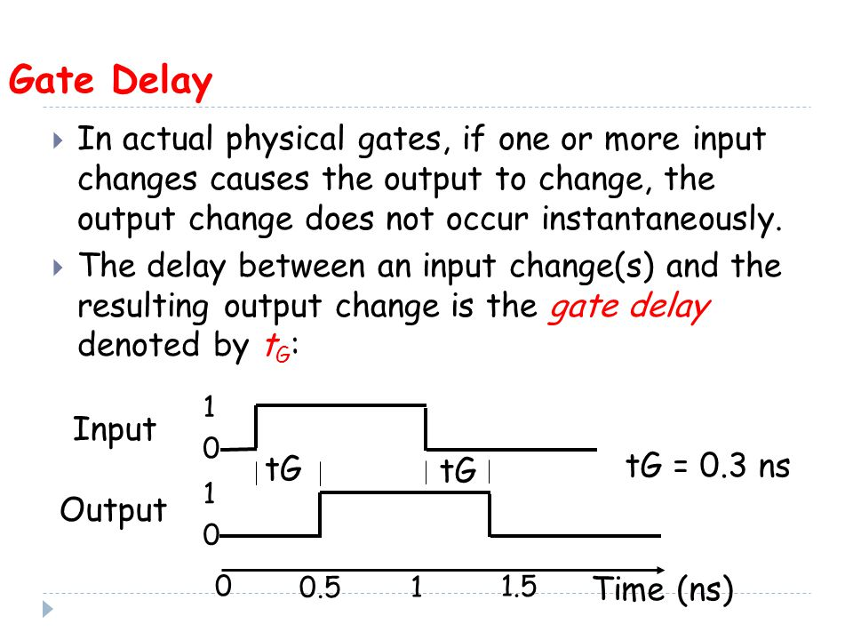 Gate Delay  In actual physical gates, if one or more input changes causes the output to change, the output change does not occur instantaneously.
