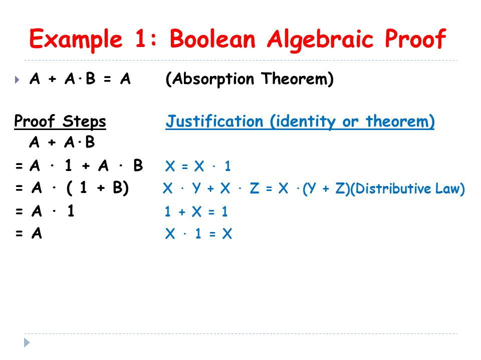 Example 1: Boolean Algebraic Proof  A + A·B = A (Absorption Theorem) Proof Steps Justification (identity or theorem) A + A·B =A · 1 + A · B X = X · 1 = A · ( 1 + B) X · Y + X · Z = X ·(Y + Z)(Distributive Law) = A · X = 1 = A X · 1 = X