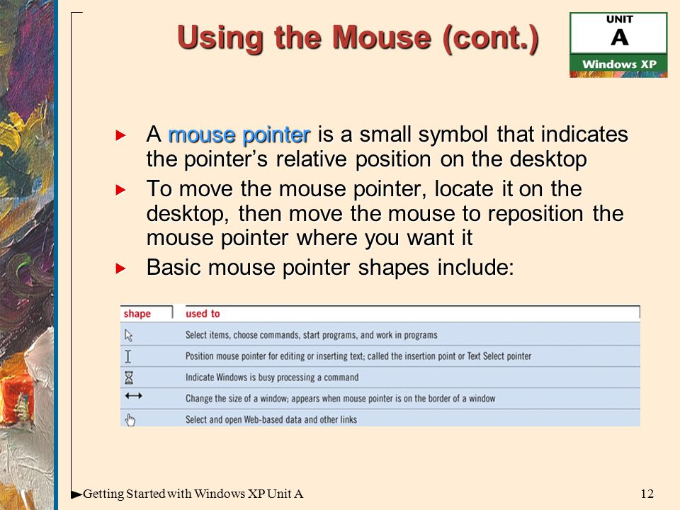 12Getting Started with Windows XP Unit A Using the Mouse (cont.)  A mouse pointer is a small symbol that indicates the pointer's relative position on the desktop  To move the mouse pointer, locate it on the desktop, then move the mouse to reposition the mouse pointer where you want it  Basic mouse pointer shapes include: