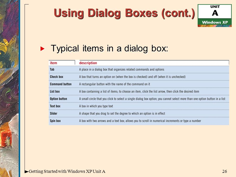 26Getting Started with Windows XP Unit A Using Dialog Boxes (cont.)  Typical items in a dialog box: