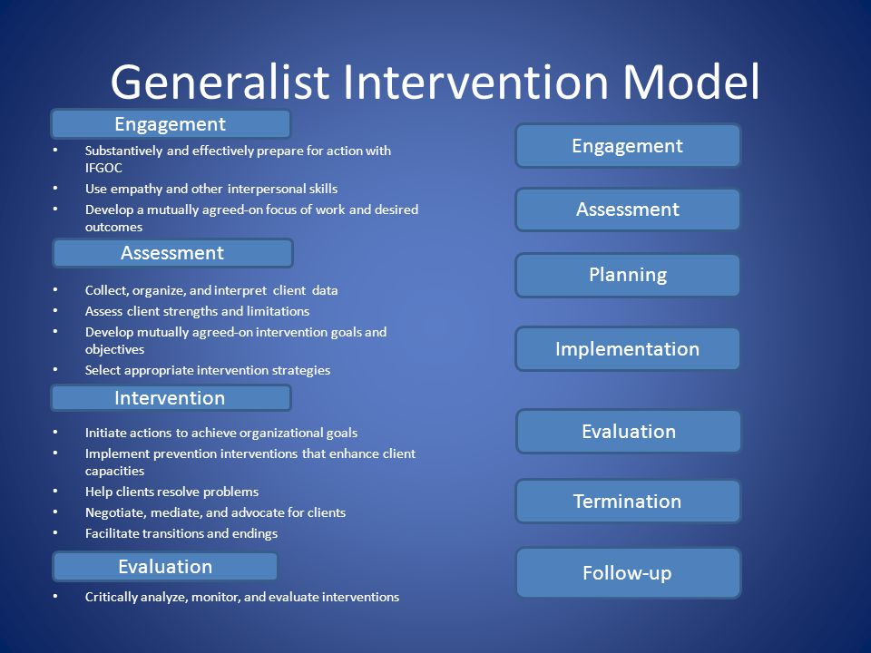 generalist practice in social work essay Generalist social work practice involves several key components it is grounded in the values of the social work profession and is sensitive to issues ep 211—identify as a professional social worker and conduct oneself accordingly ep 212—apply social work ethical principles to guide professional.