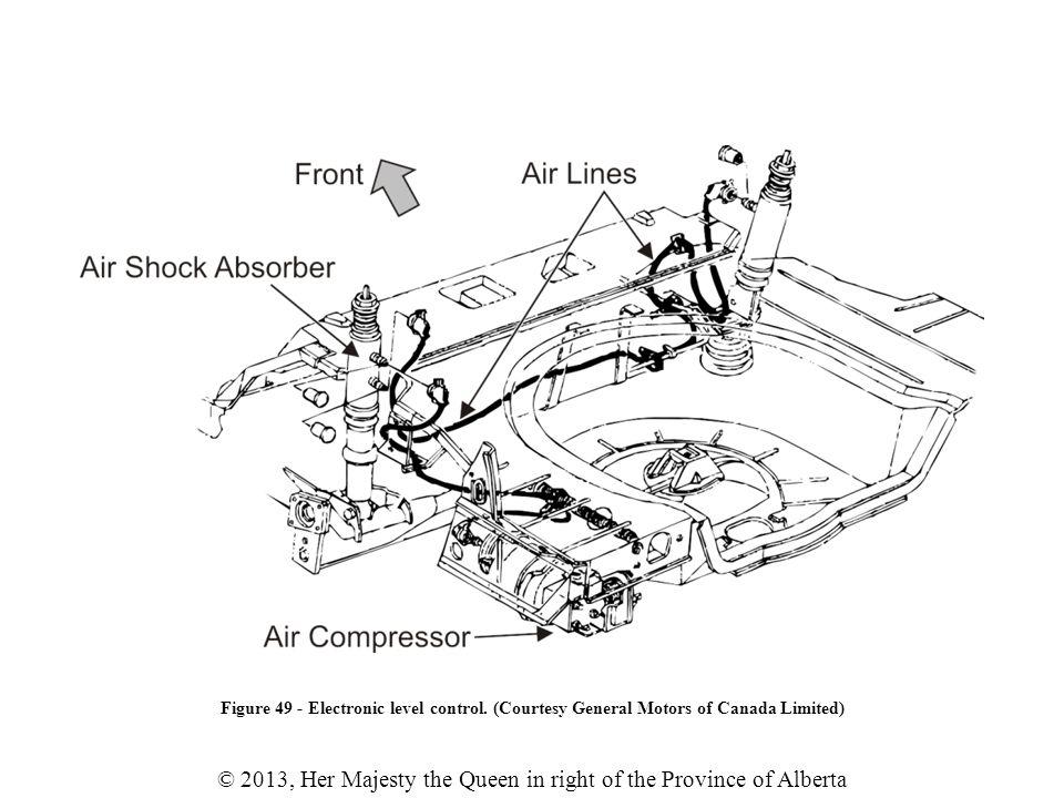 Front Suspension Parts Identification