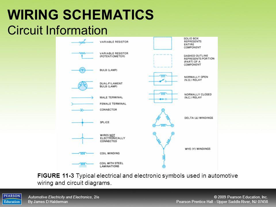 Automotive Electricity And Electronics 2e By James D Halderman