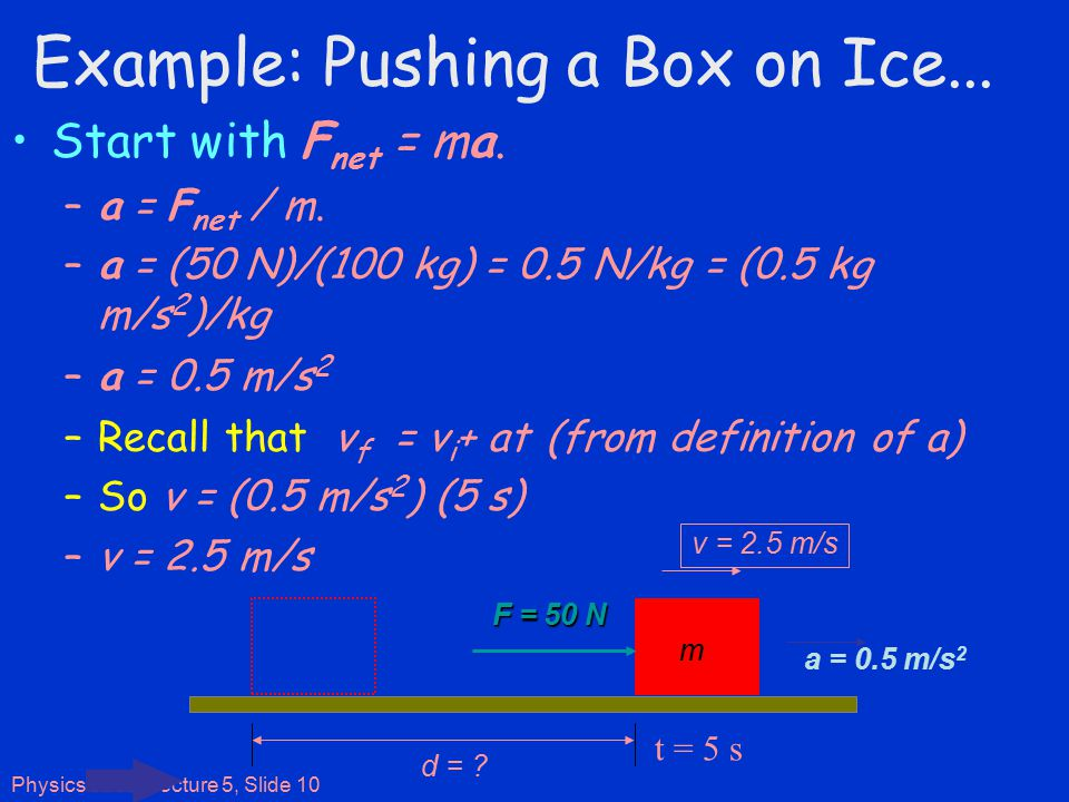Physics 3050: Lecture 5, Slide 10 Example: Pushing a Box on Ice...