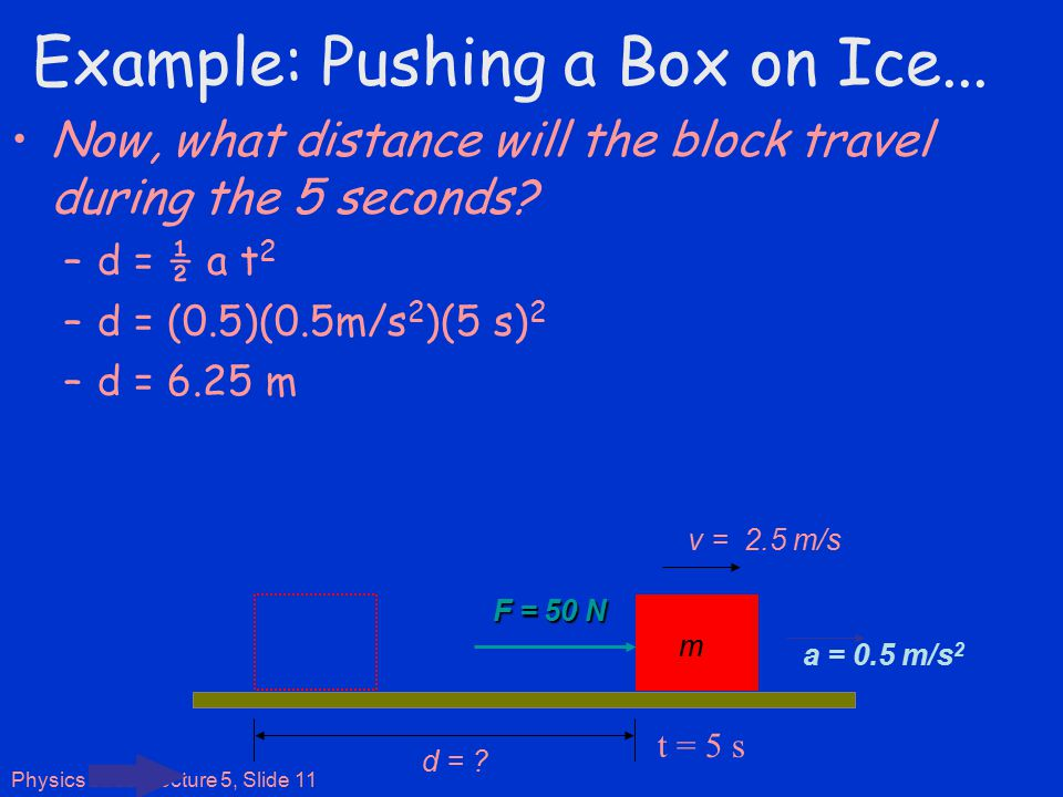Physics 3050: Lecture 5, Slide 11 Example: Pushing a Box on Ice...
