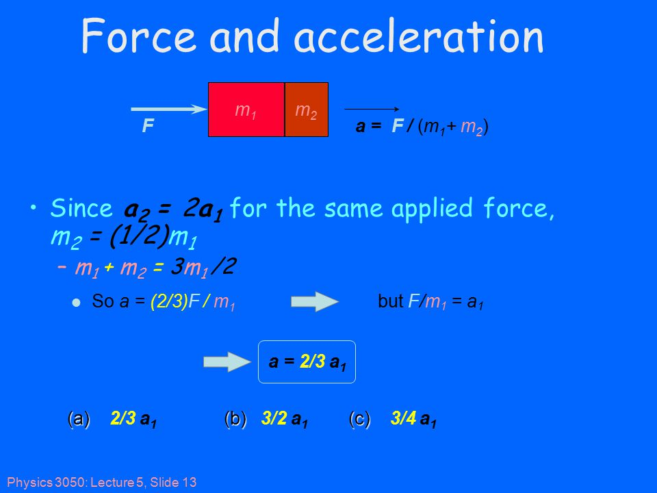 Physics 3050: Lecture 5, Slide 13 Force and acceleration Since a 2 = 2a 1 for the same applied force, m 2 = (1/2)m 1 –m 1 + m 2 = 3m 1 /2 (a) (b) (c) (a) 2/3 a 1 (b) 3/2 a 1 (c) 3/4 a 1 Fa = F / (m 1 + m 2 ) m1m1 m2m2 l So a = (2/3)F / m 1 but F/m 1 = a 1 a = 2/3 a 1