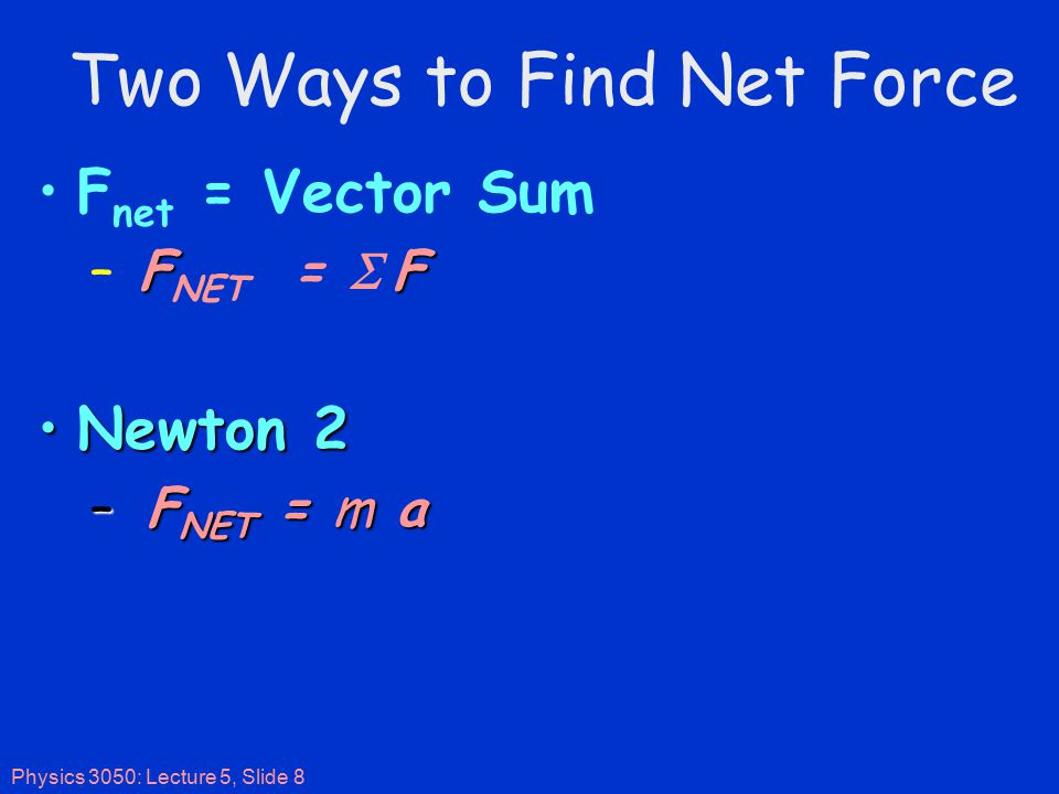 Physics 3050: Lecture 5, Slide 8 Two Ways to Find Net Force F net = Vector Sum FF – F NET =  F Newton 2Newton 2 – F NET = m a