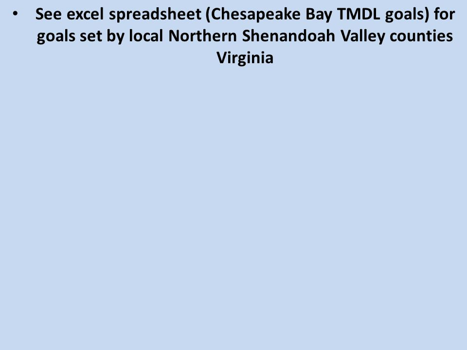 See excel spreadsheet (Chesapeake Bay TMDL goals) for goals set by local Northern Shenandoah Valley counties Virginia